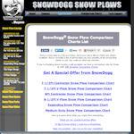 Website: Snowdogg Snow Plows