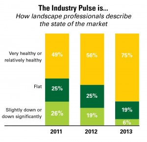 Industry Pulse