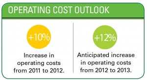 Operating Costs Outlook