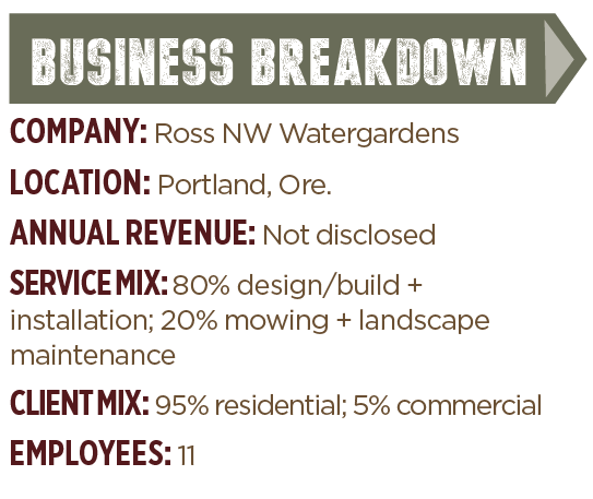 RossWatergardens_business_breakdown