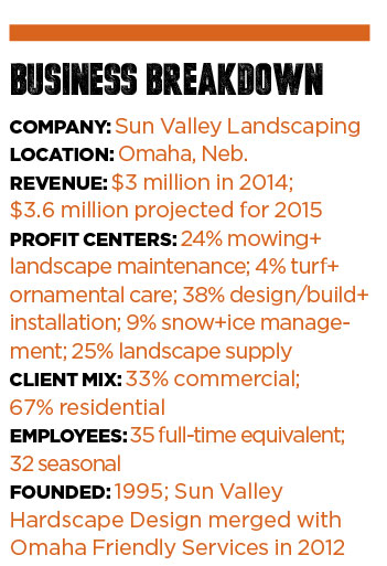 sun-valley-landscaping