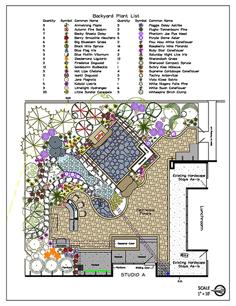 Southview Design, Inver Grove Heights, Minn.