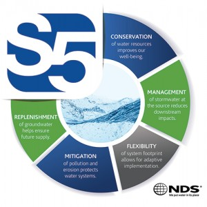 nds-s5-stormwater-solution