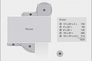 irregular-shapes-mulch_measure-no-background