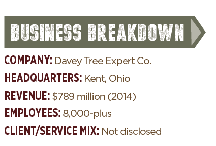 Business_breakdown_0316