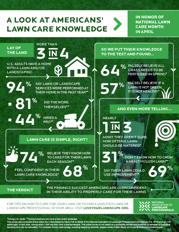 NLCM_Infographic_FINAL