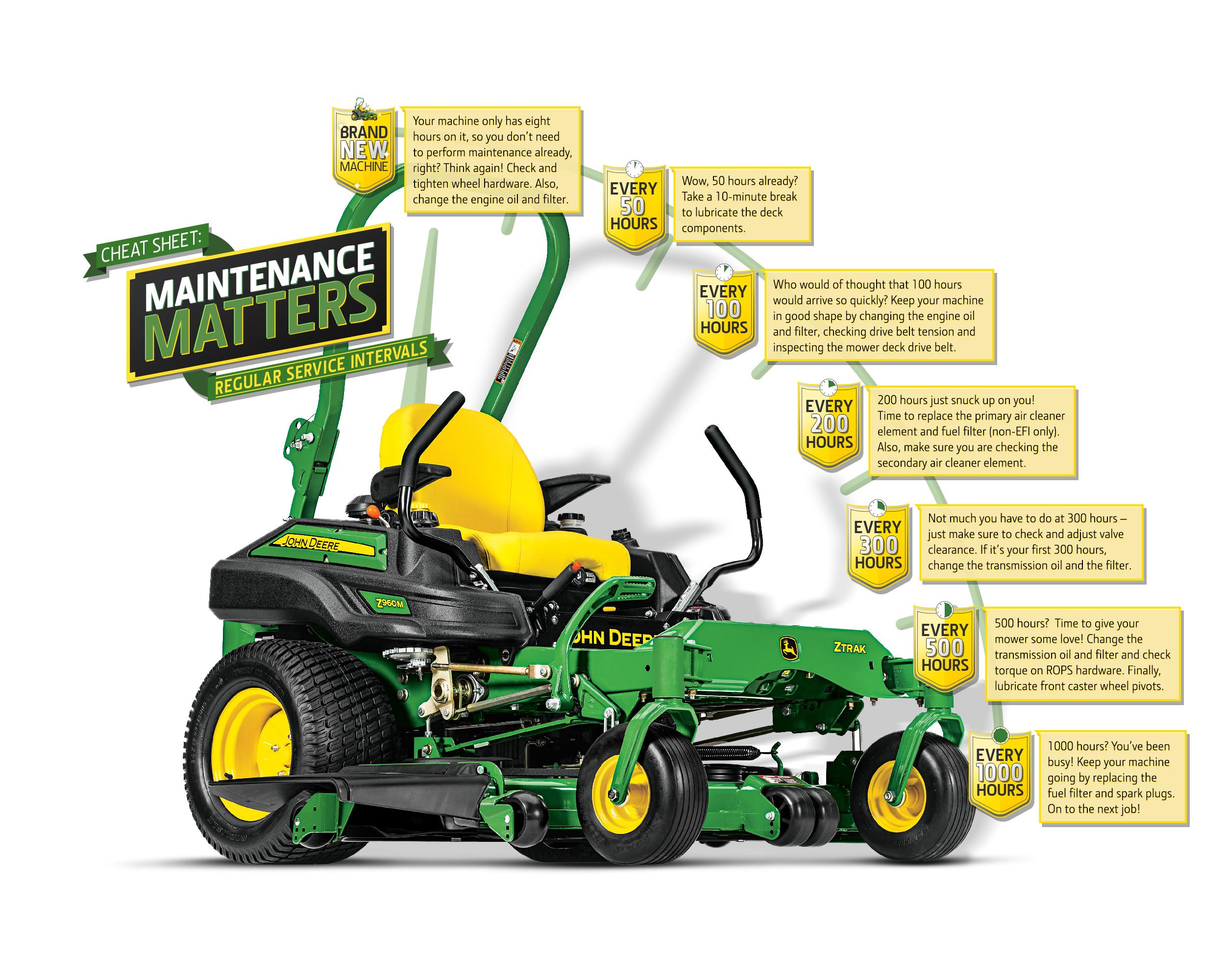 john deere shares mower service tips landscape managementjd_maintenancematters_cheatsheet