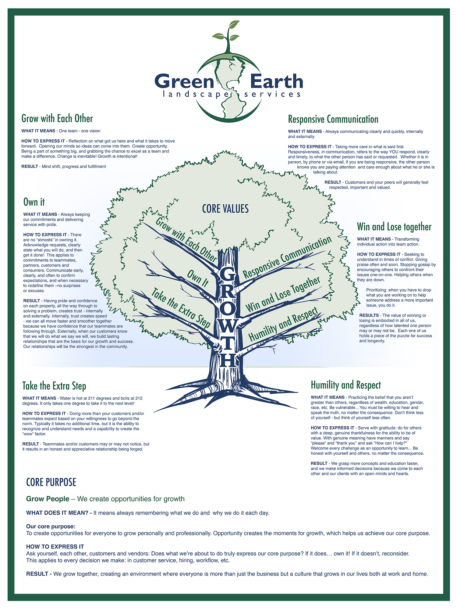 Graphic: Green Earth Landscape Services
