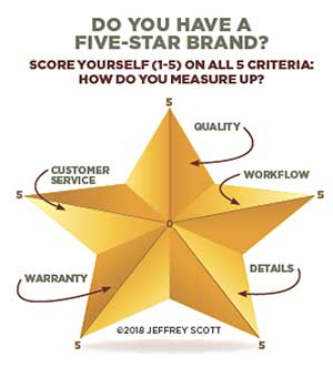 Five-star brand figure. Image copyright Jeffrey Scott