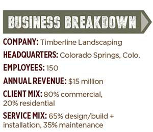 Business Breakdown