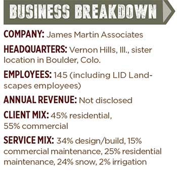 Business Breakdown: James Martin Associates; Graphic: LM Staff
