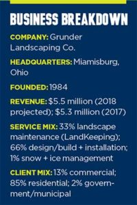 GLC Business breakdown (Graphic: LM Staff)