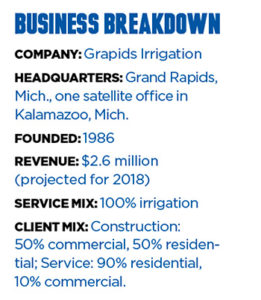 Business Breakdown: Grapids Irrigation (Graphic: LM Staff)