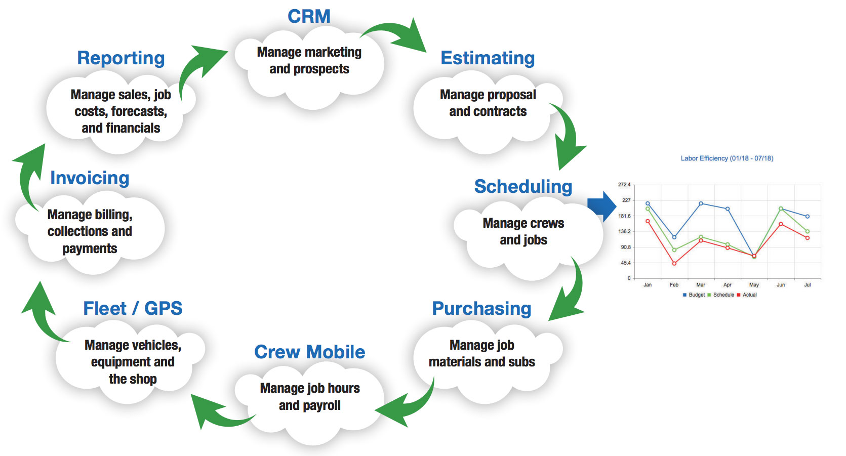 Winning the game with software - Landscape Management