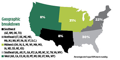 Geographic breakdown (Graphic: LM Staff)