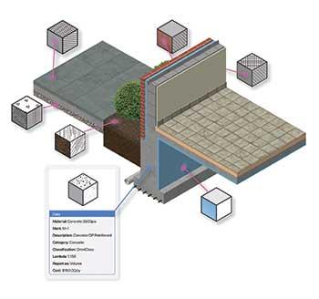 Vectorworks software (Photo: Vectorworks)