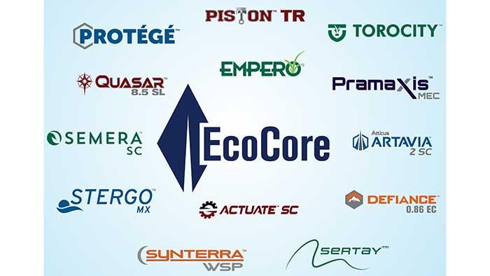(Logos: EcoCore)