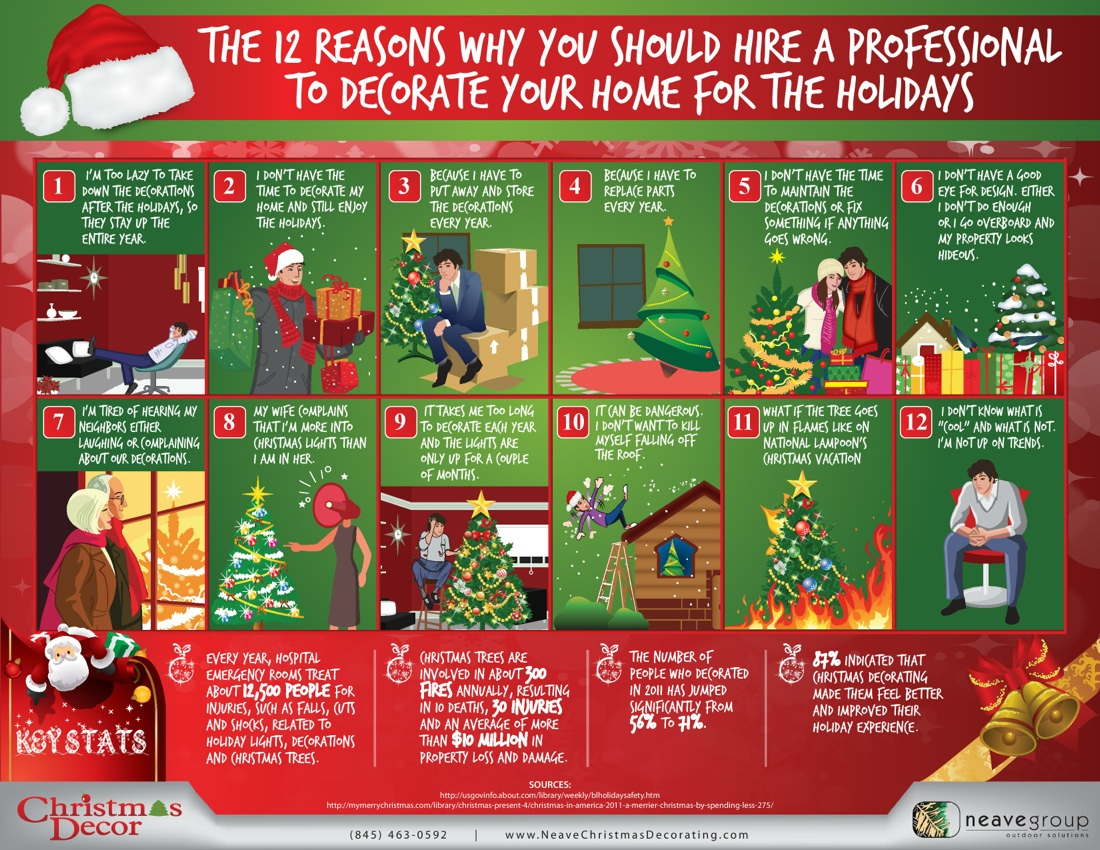 The Twelve Pains Of Christmas.Tis The Season Landscape Management